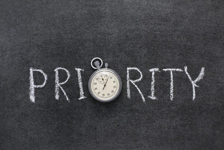 Productivity and Priority